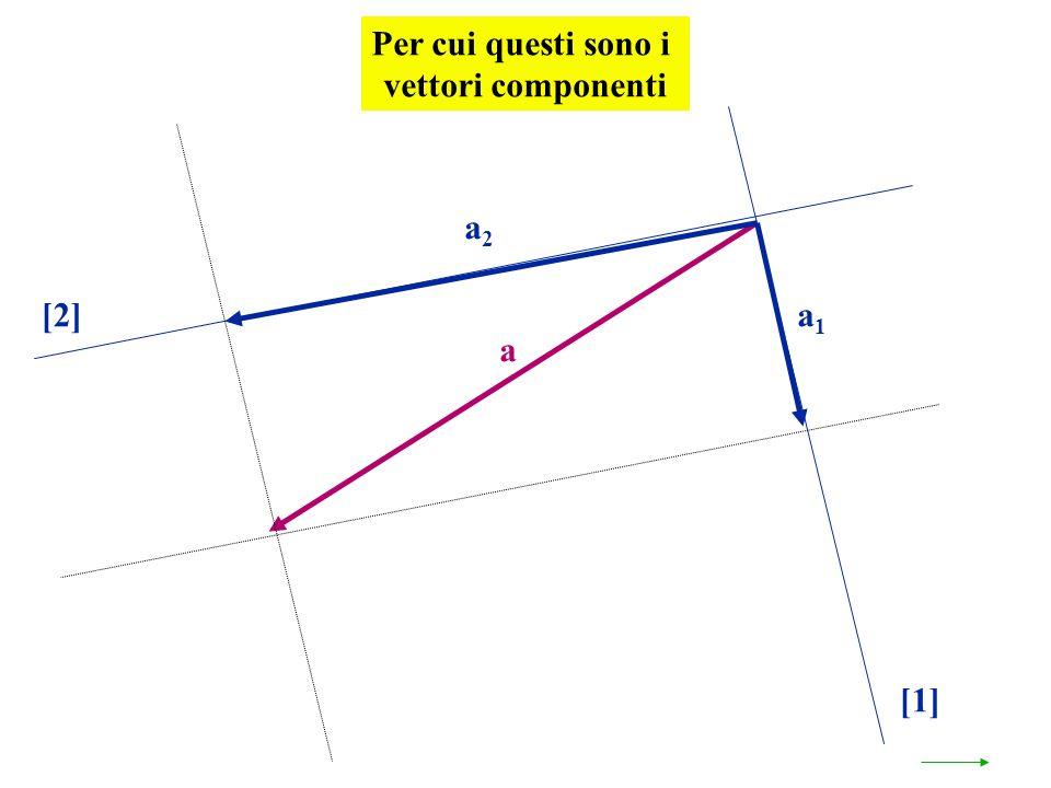 Per cui questi sono i vettori componenti a2 [2] a1 a [1]